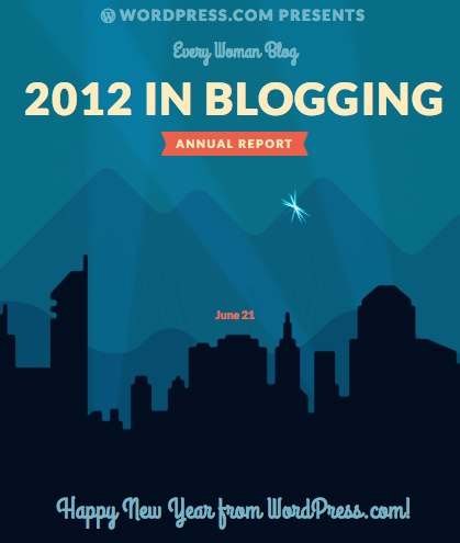 Your 2012 year in blogging